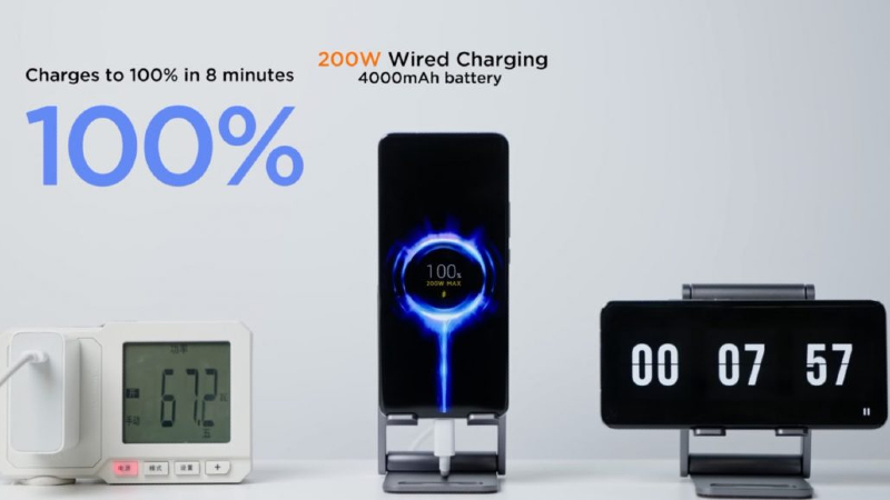 XIAOMI CLAIM 200W CHARGING CAN LAST 2 YEARS
