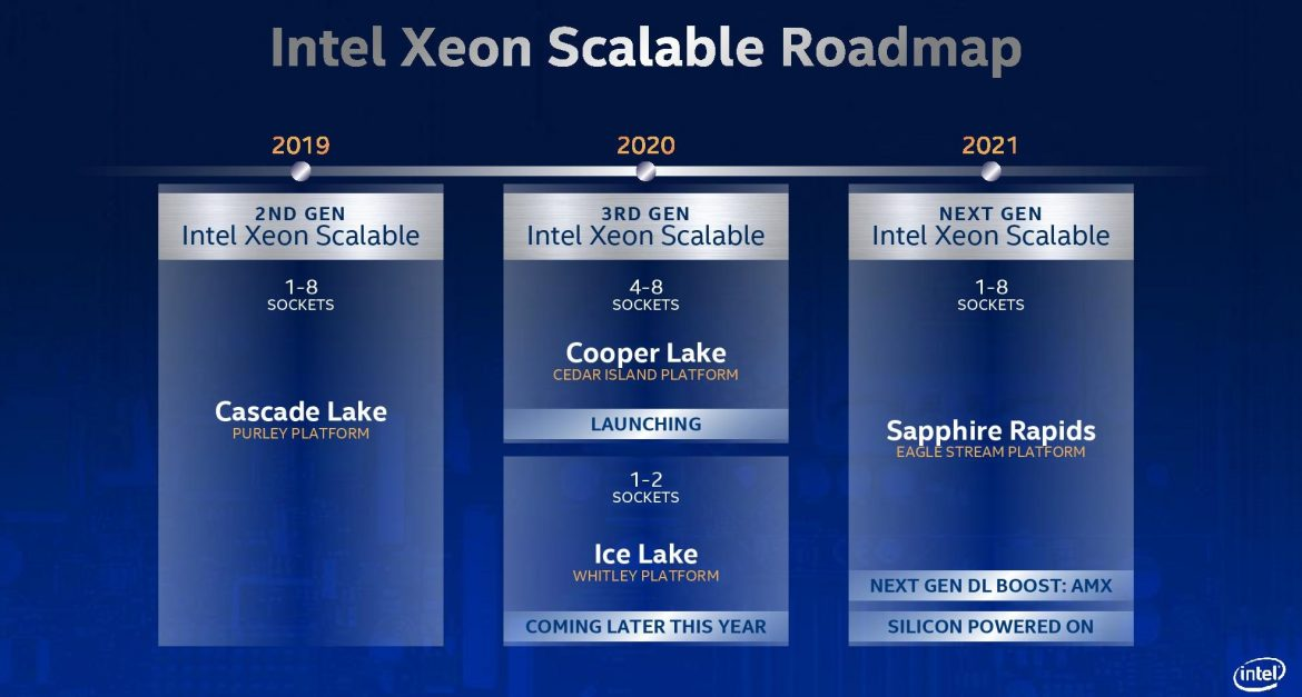 Intel Officially Introduces Sapphire Rapids-SP